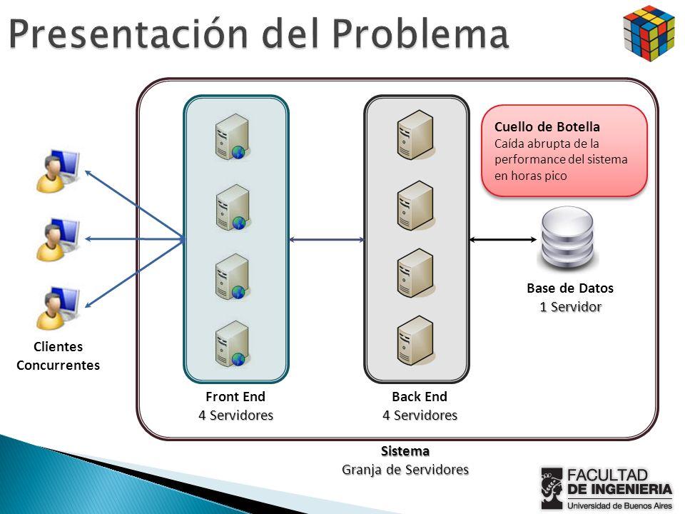 Base de Datos Cliente Cache Clúster de almacenamiento de la Cache SistemaSistema Nodo Local Nodos Remotos Configuraciones Posibles Local Cache Replicated Cache Optimized Cache Partitioned Cache