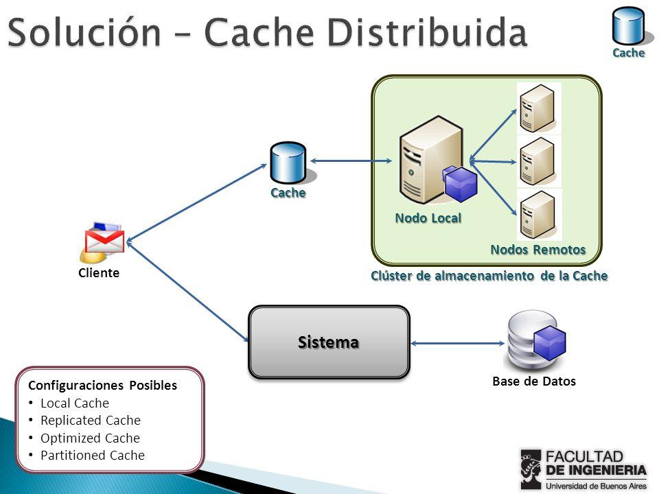 Base de Datos Cliente Cache Clúster de almacenamiento de la Cache SistemaSistema Nodo Local Nodos Remotos Configuraciones Posibles Local Cache Replica