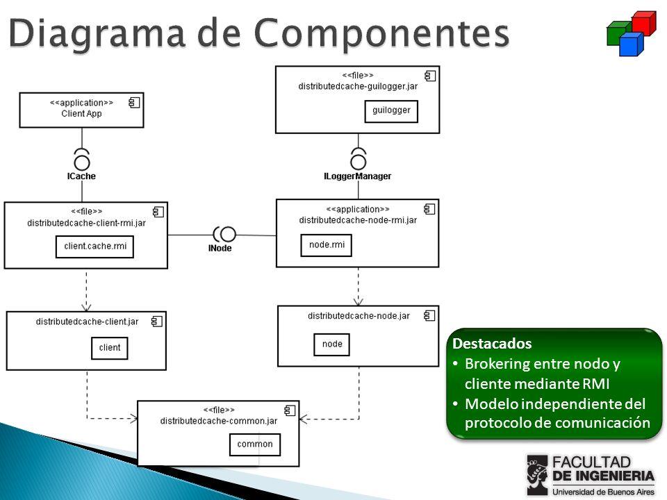 Destacados Brokering entre nodo y cliente mediante RMI Modelo independiente del protocolo de comunicación Destacados Brokering entre nodo y cliente me