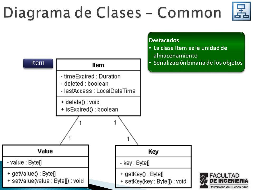 item Destacados La clase Item es la unidad de almacenamiento Serialización binaria de los objetos Destacados La clase Item es la unidad de almacenamie
