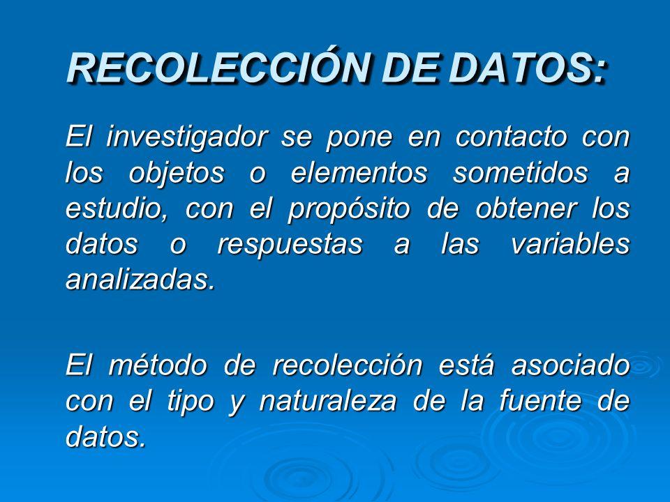El investigador se pone en contacto con los objetos o elementos sometidos a estudio, con el propósito de obtener los datos o respuestas a las variable