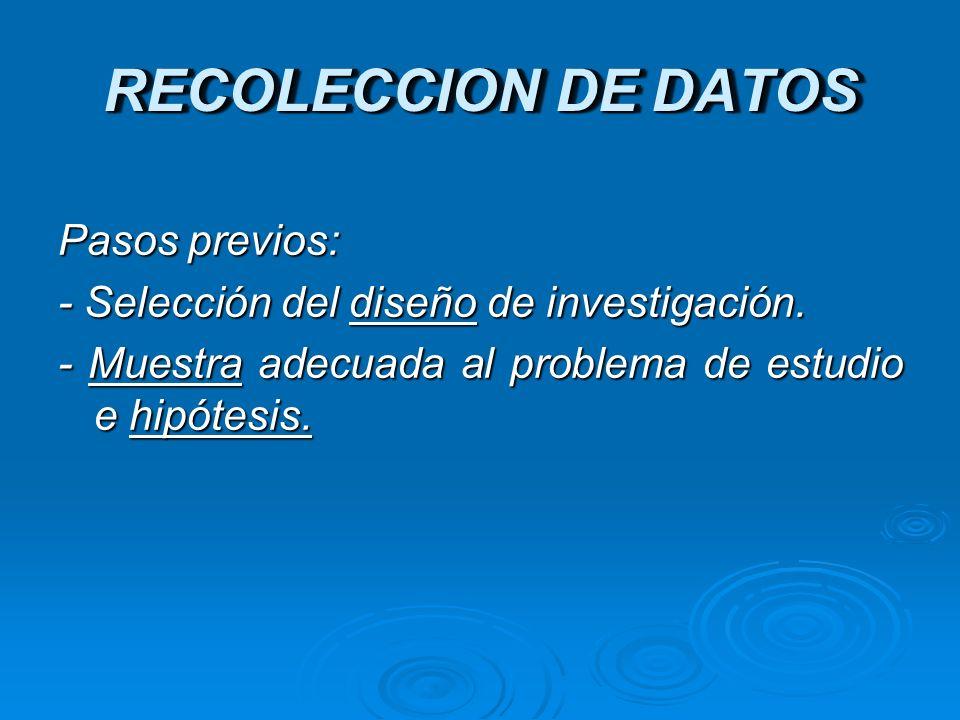 RECOLECCION DE DATOS Pasos previos: - Selección del diseño de investigación. - Muestra adecuada al problema de estudio e hipótesis.