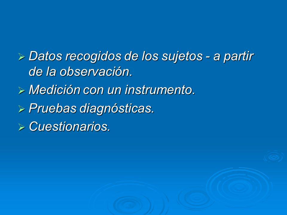 Datos recogidos de los sujetos - a partir de la observación. Datos recogidos de los sujetos - a partir de la observación. Medición con un instrumento.