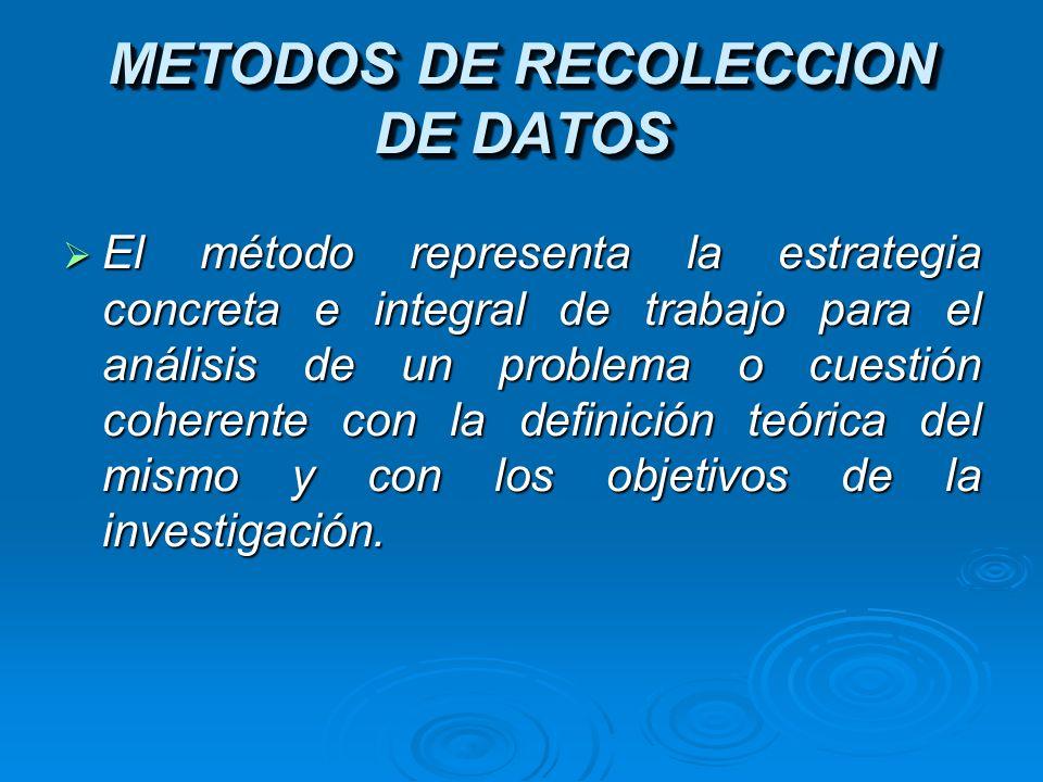 METODOS DE RECOLECCION DE DATOS El método representa la estrategia concreta e integral de trabajo para el análisis de un problema o cuestión coherente