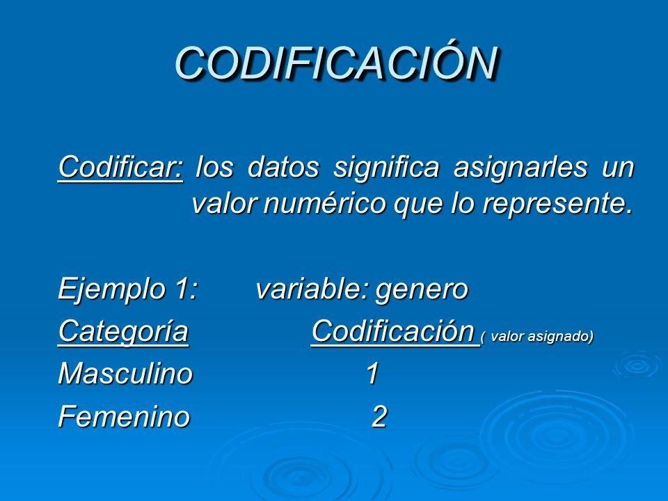 CODIFICACIÓN Codificar: los datos significa asignarles un valor numérico que lo represente. Ejemplo 1: variable: genero Categoría Codificación ( valor