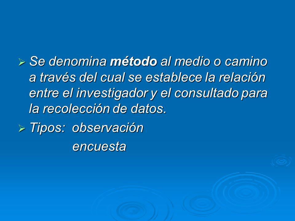 Se denomina método al medio o camino a través del cual se establece la relación entre el investigador y el consultado para la recolección de datos. Se