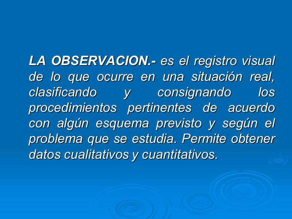 LA OBSERVACION.- es el registro visual de lo que ocurre en una situación real, clasificando y consignando los procedimientos pertinentes de acuerdo co