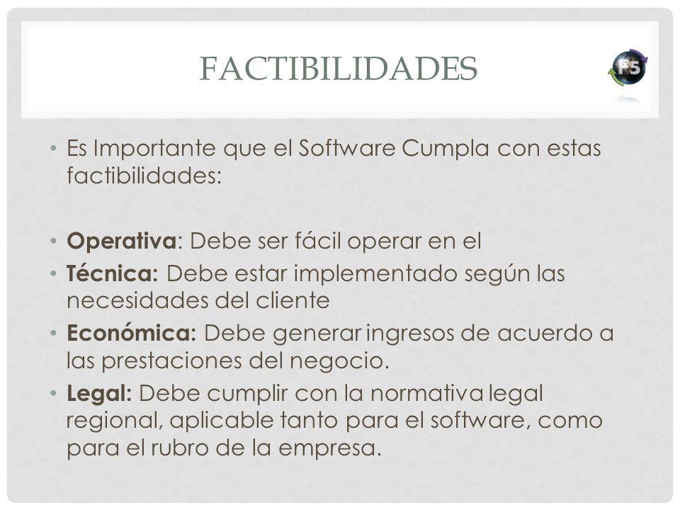 FACTIBILIDADES Es Importante que el Software Cumpla con estas factibilidades: Operativa : Debe ser fácil operar en el Técnica: Debe estar implementado