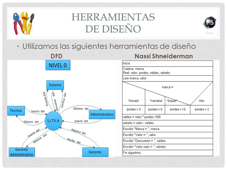 HERRAMIENTAS DE DISEÑO Utilizamos las siguientes herramientas de diseño DFD Nassi Shneiderman
