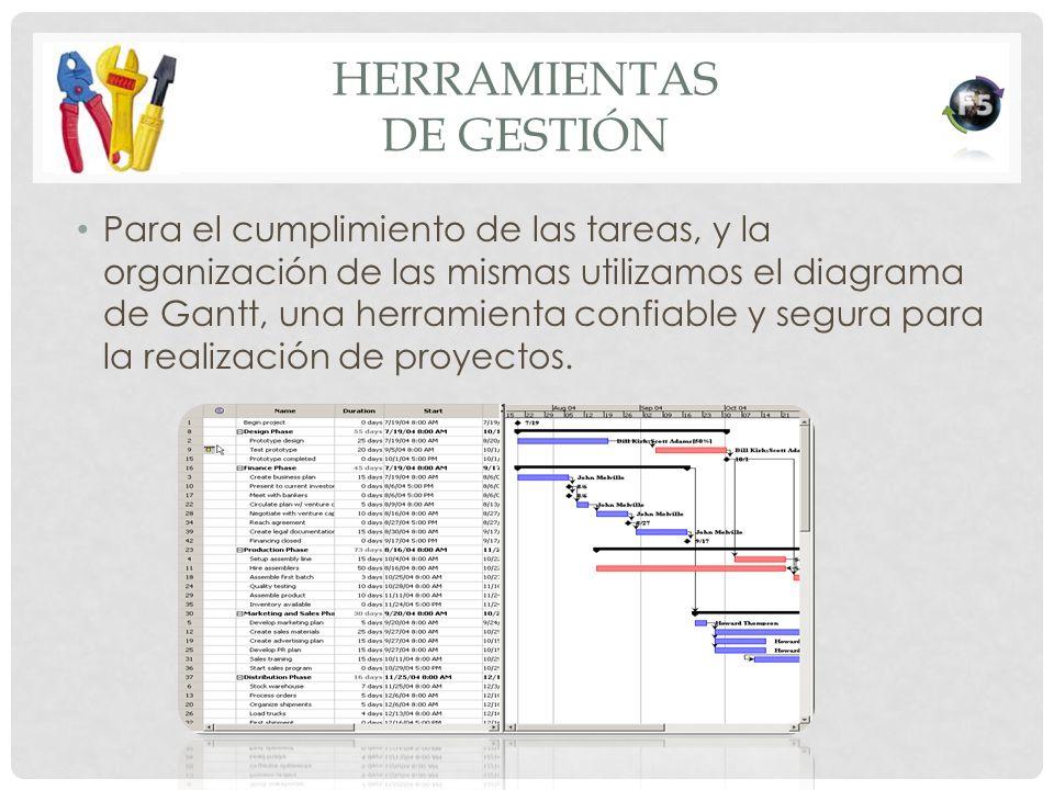 HERRAMIENTAS DE GESTIÓN Para el cumplimiento de las tareas, y la organización de las mismas utilizamos el diagrama de Gantt, una herramienta confiable
