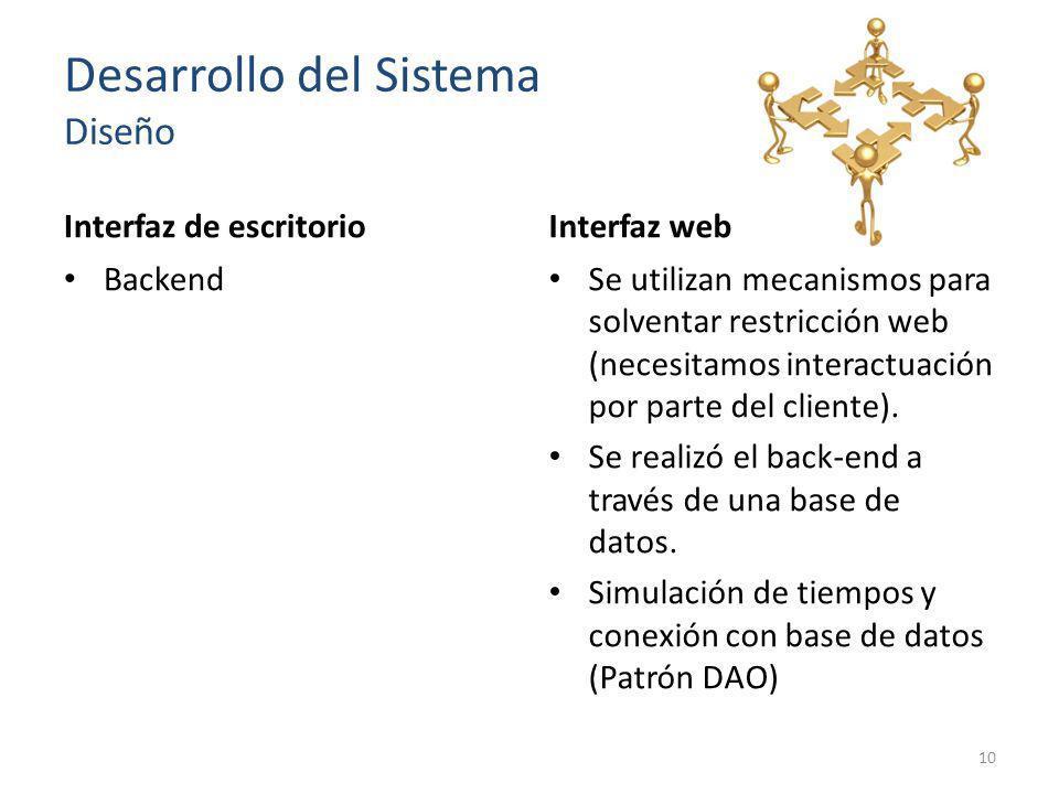 Desarrollo del Sistema Diseño Interfaz de escritorio Backend Interfaz web Se utilizan mecanismos para solventar restricción web (necesitamos interactu
