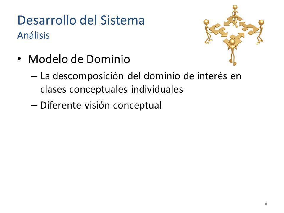 Desarrollo del Sistema Análisis Modelo de Dominio – La descomposición del dominio de interés en clases conceptuales individuales – Diferente visión co