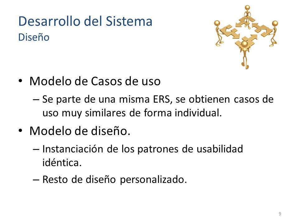 Desarrollo del Sistema Diseño Modelo de Casos de uso – Se parte de una misma ERS, se obtienen casos de uso muy similares de forma individual. Modelo d
