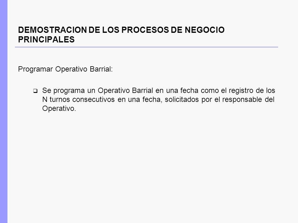 DEMOSTRACION DE LOS PROCESOS DE NEGOCIO PRINCIPALES Programar Operativo Barrial: Se programa un Operativo Barrial en una fecha como el registro de los