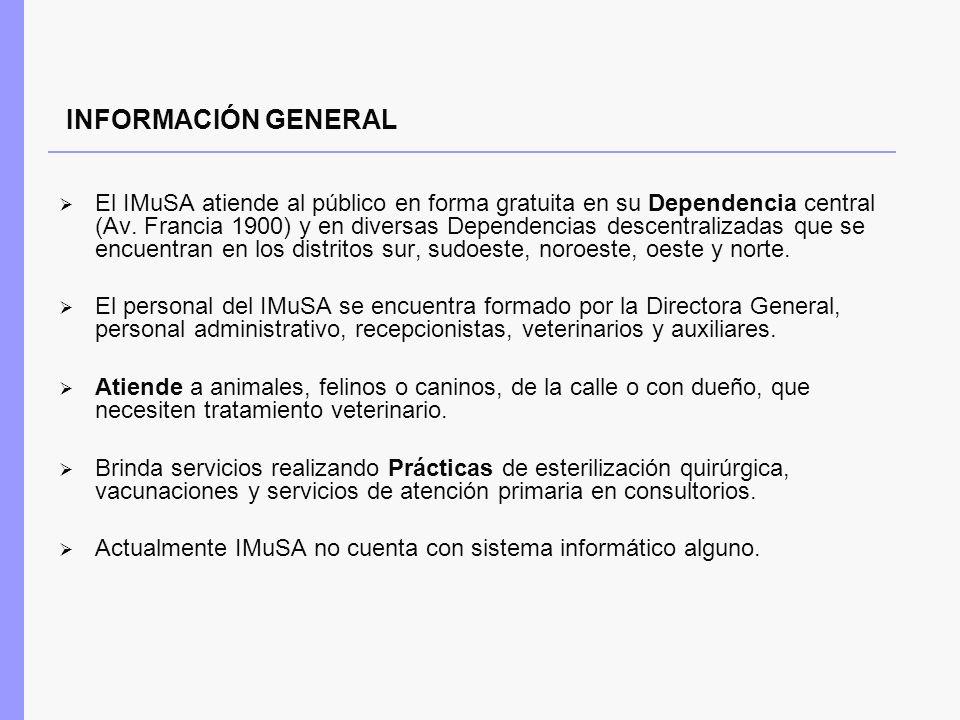 INFORMACIÓN GENERAL El IMuSA atiende al público en forma gratuita en su Dependencia central (Av. Francia 1900) y en diversas Dependencias descentraliz
