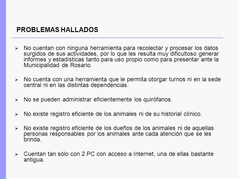 DEMOSTRACION DE LOS PROCESOS DE NEGOCIO PRINCIPALES Iniciar Atenciones de una Intervención Barrial: Consulta de Intervenciones Barriales programdas Selección de la Intervención.