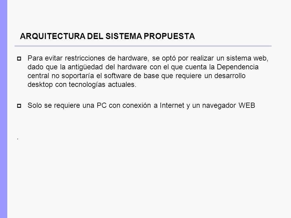 ARQUITECTURA DEL SISTEMA PROPUESTA (cont) La arquitectura de desarrollo se organizó en 3 capas que permiten independizar la lógica de negocio de la base de datos que se elija y de la plataforma de la interfaz.