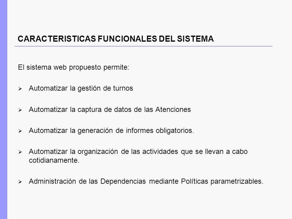 CARACTERISTICAS FUNCIONALES DEL SISTEMA El sistema web propuesto permite: Automatizar la gestión de turnos Automatizar la captura de datos de las Aten