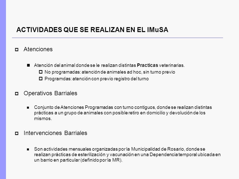 CONFIGURACION DE LA DEMOSTRACION DE LOS PROCESOS DE NEGOCIO PRINCIPALES Para la siguiente demostración existen pre cargados distintos usuarios en el sistema que cumplen todos los roles permitidos: Administrador Recepcionista Veterinario