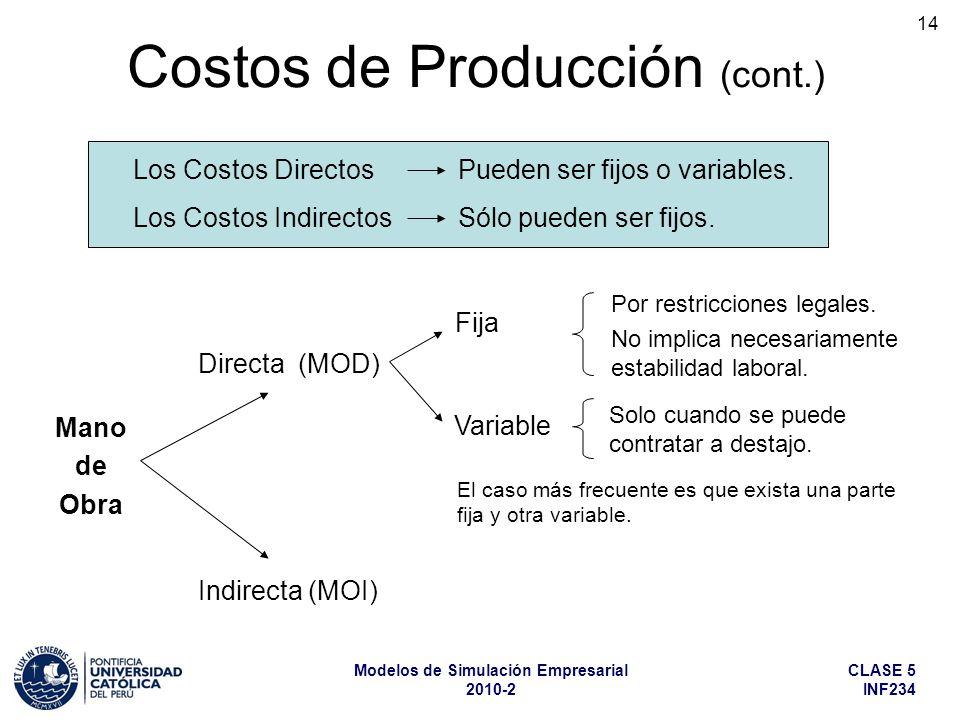 CLASE 5 INF234 Modelos de Simulación Empresarial 2010-2 14 Los Costos Directos Pueden ser fijos o variables.