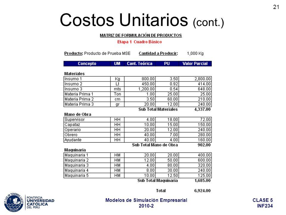CLASE 5 INF234 Modelos de Simulación Empresarial 2010-2 21 Costos Unitarios (cont.)