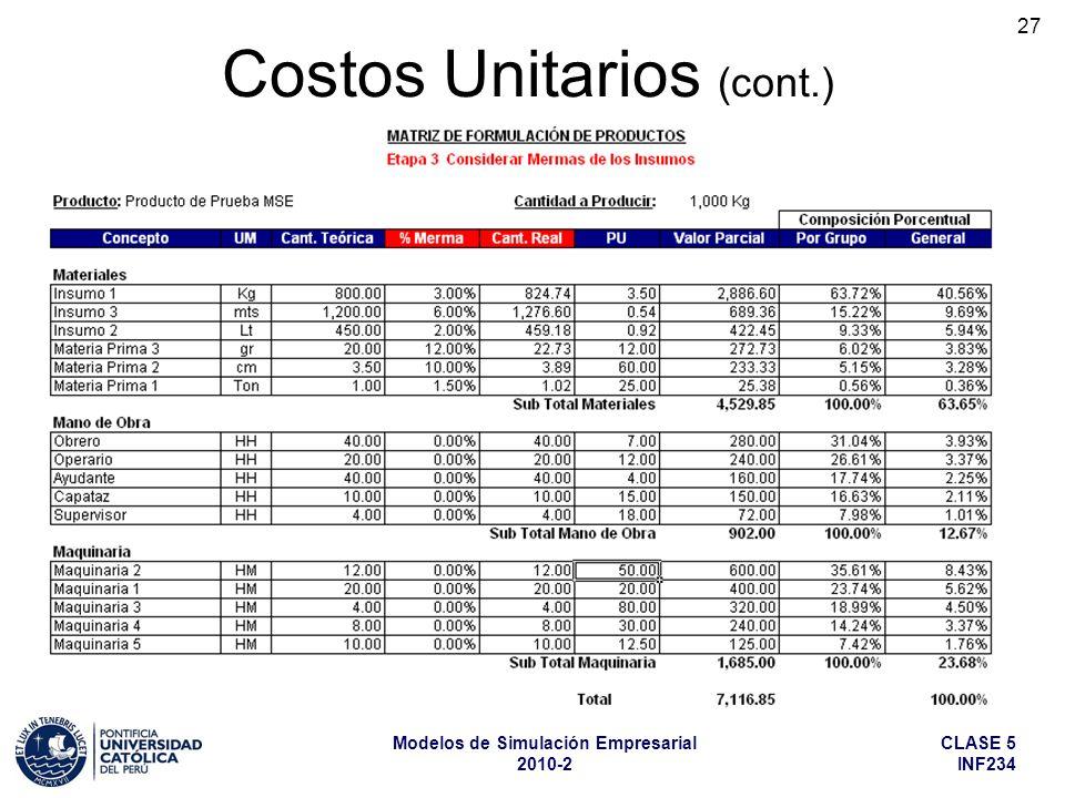 CLASE 5 INF234 Modelos de Simulación Empresarial 2010-2 27 Costos Unitarios (cont.)