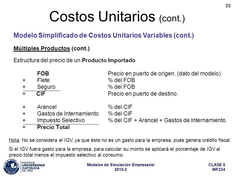 CLASE 5 INF234 Modelos de Simulación Empresarial 2010-2 35 Estructura del precio de un Producto Importado FOB Precio en puerto de origen. (dato del mo