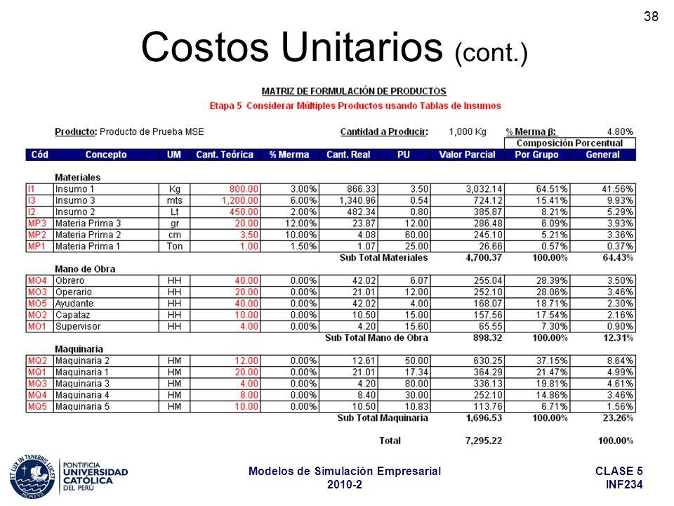CLASE 5 INF234 Modelos de Simulación Empresarial 2010-2 38 Costos Unitarios (cont.)