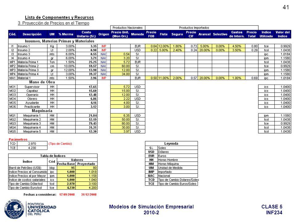 CLASE 5 INF234 Modelos de Simulación Empresarial 2010-2 41