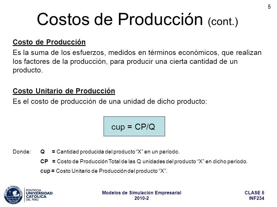CLASE 5 INF234 Modelos de Simulación Empresarial 2010-2 6 Costo Unitario de Producción (cont.) Tanto el esfuerzo de los distintos factores de la producción (CP), como la cantidad producida (Q), se deben medir durante un mismo período de tiempo (t).