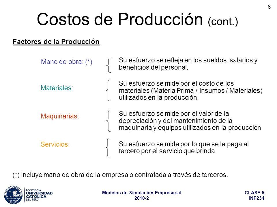 CLASE 5 INF234 Modelos de Simulación Empresarial 2010-2 9 Gastos Financieros Ventas Administración Producción COSTOS GASTOS No todos los esfuezos en que incurre la empresa se dedican a la producción (Costos) Además de producir los bienes hay que venderlos y administrar la empresa en su conjunto.