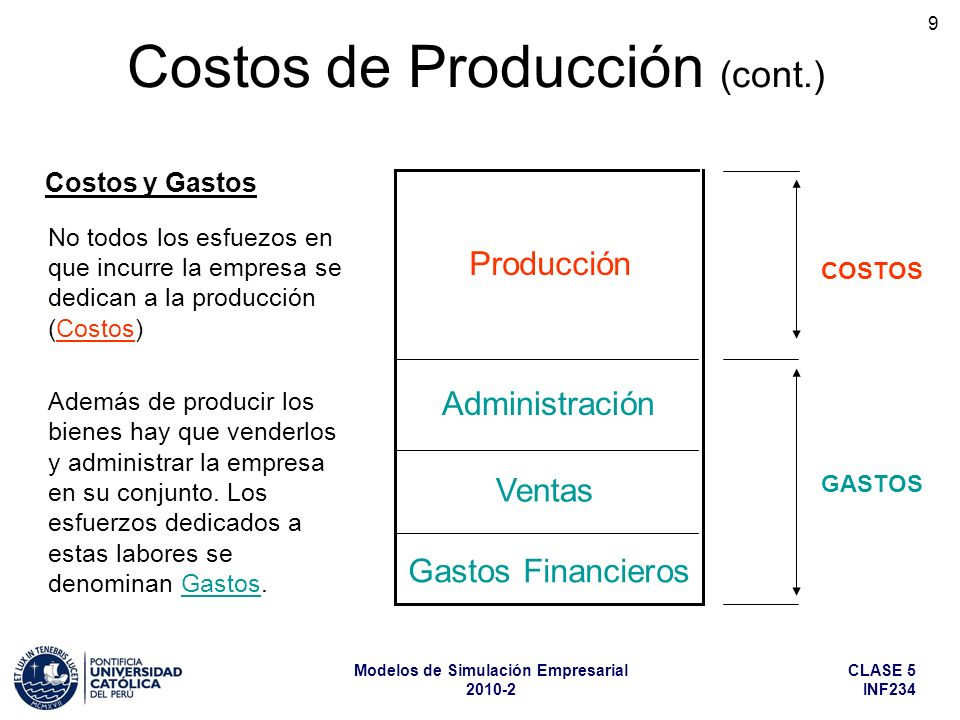 CLASE 5 INF234 Modelos de Simulación Empresarial 2010-2 9 Gastos Financieros Ventas Administración Producción COSTOS GASTOS No todos los esfuezos en q
