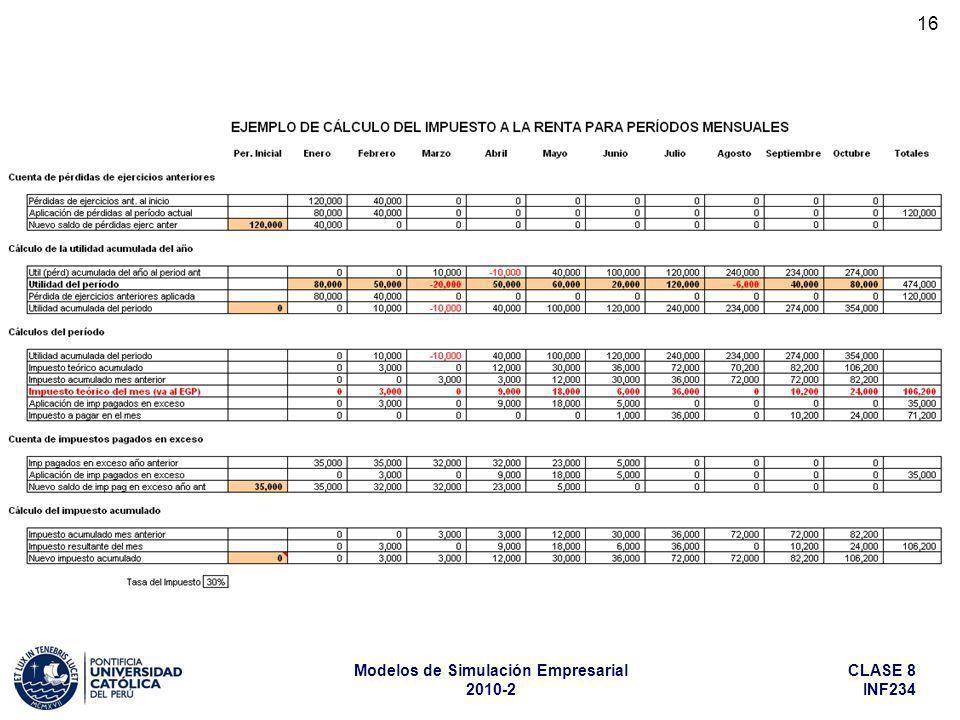 CLASE 8 INF234 Modelos de Simulación Empresarial 2010-2 16