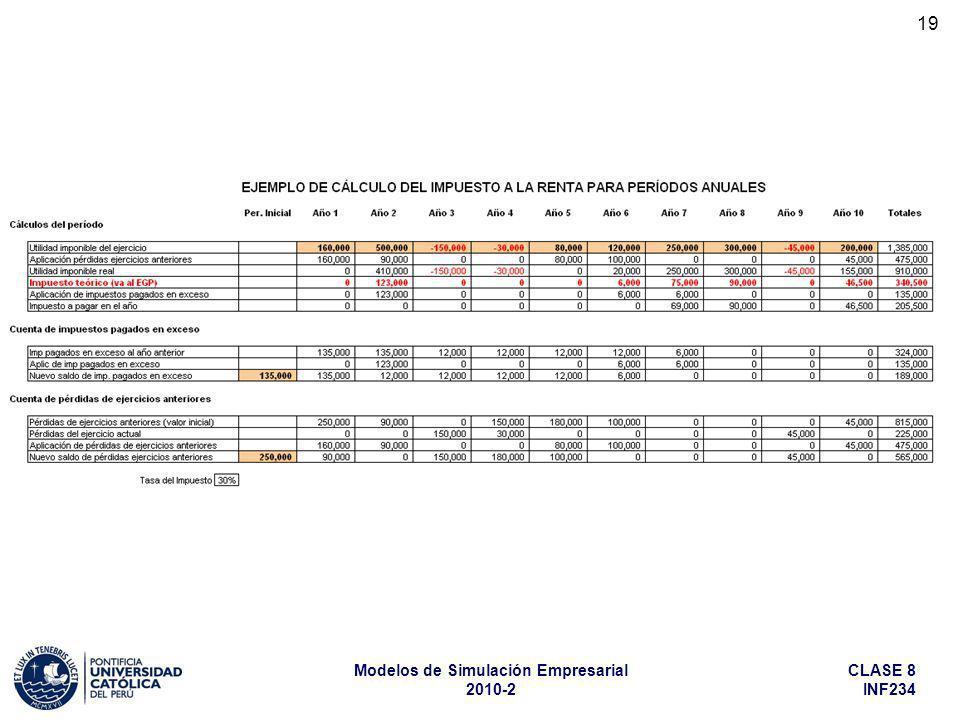CLASE 8 INF234 Modelos de Simulación Empresarial 2010-2 19
