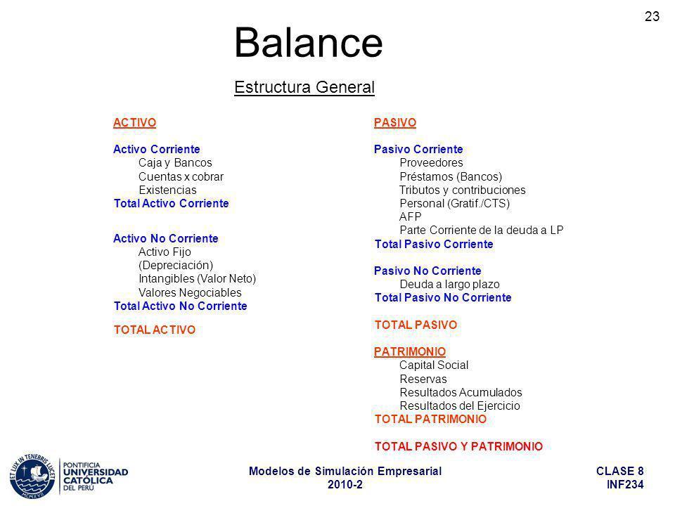 CLASE 8 INF234 Modelos de Simulación Empresarial 2010-2 23 PASIVO Pasivo Corriente Proveedores Préstamos (Bancos) Tributos y contribuciones Personal (
