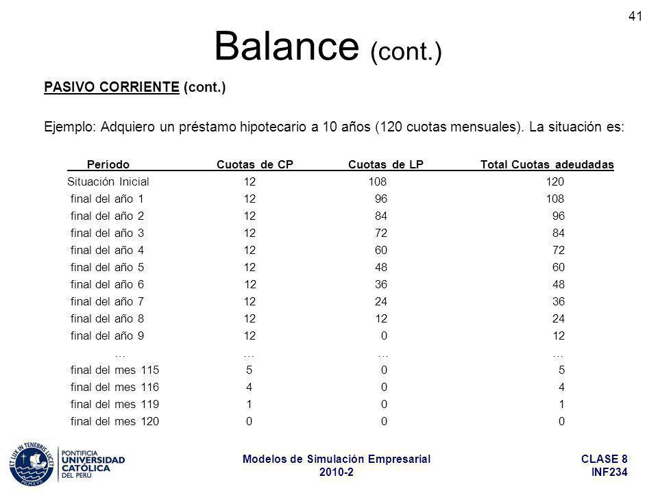 CLASE 8 INF234 Modelos de Simulación Empresarial 2010-2 41 PASIVO CORRIENTE (cont.) Ejemplo: Adquiero un préstamo hipotecario a 10 años (120 cuotas me