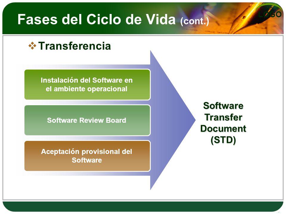 LOGO Fases del Ciclo de Vida (cont.) Transferencia Instalación del Software en el ambiente operacional Software Review Board Aceptación provisional de