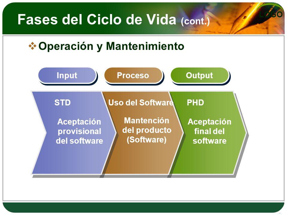 LOGO Fases del Ciclo de Vida (cont.) Operación y Mantenimiento Input Proceso Output STD Aceptación provisional del software PHD Aceptación final del s