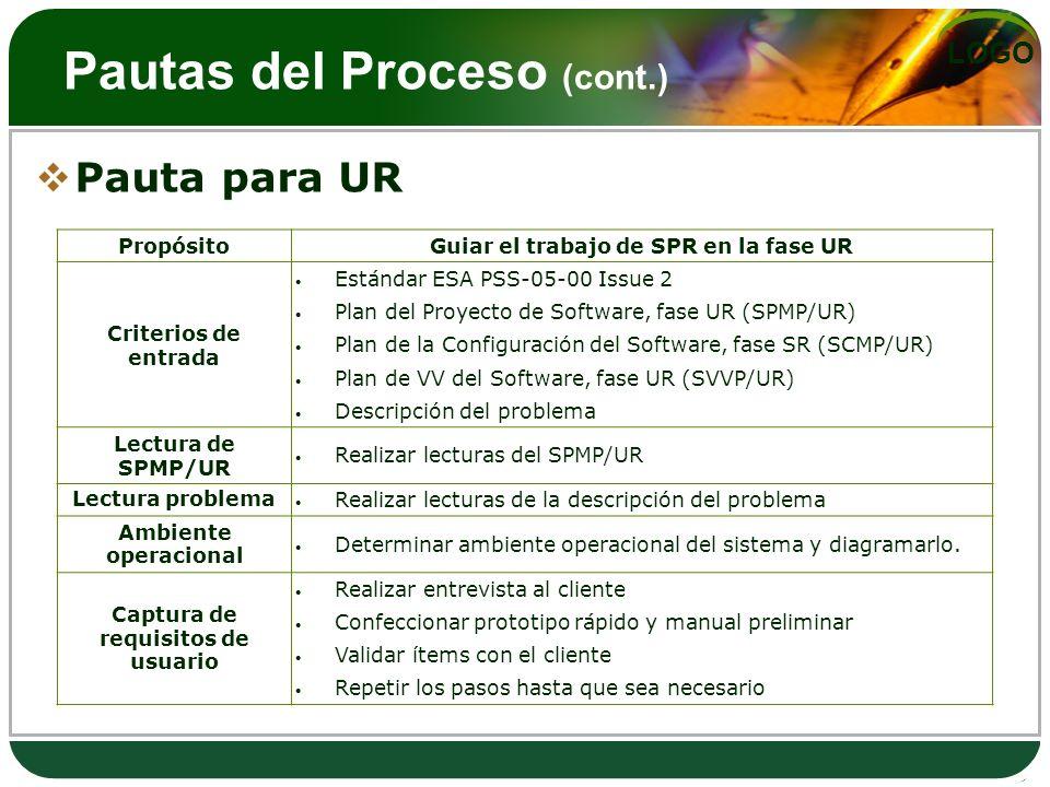 LOGO Pautas del Proceso (cont.) Pauta para UR PropósitoGuiar el trabajo de SPR en la fase UR Criterios de entrada Estándar ESA PSS-05-00 Issue 2 Plan