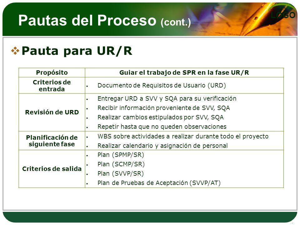 LOGO Pautas del Proceso (cont.) Pauta para UR/R PropósitoGuiar el trabajo de SPR en la fase UR/R Criterios de entrada Documento de Requisitos de Usuar