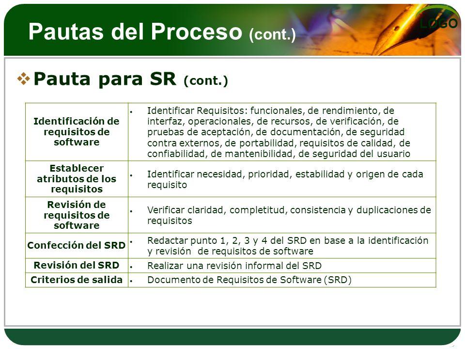 LOGO Pautas del Proceso (cont.) Pauta para SR (cont.) Identificación de requisitos de software Identificar Requisitos: funcionales, de rendimiento, de