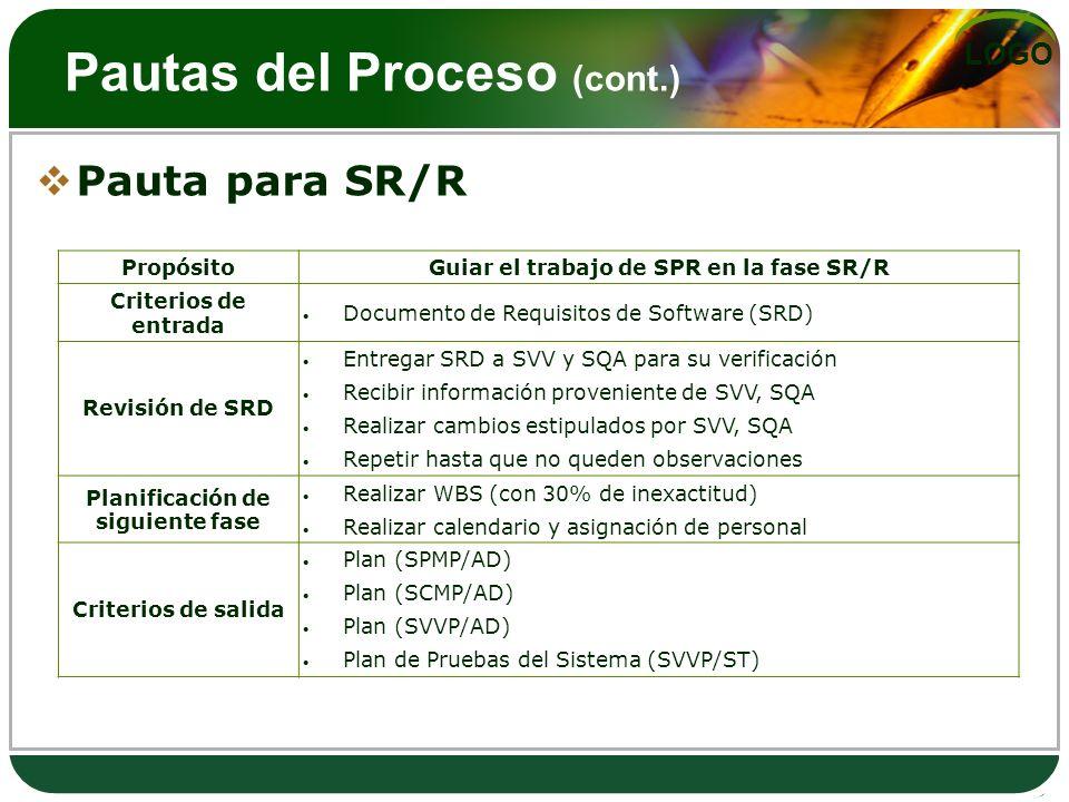 LOGO Pautas del Proceso (cont.) Pauta para SR/R PropósitoGuiar el trabajo de SPR en la fase SR/R Criterios de entrada Documento de Requisitos de Softw