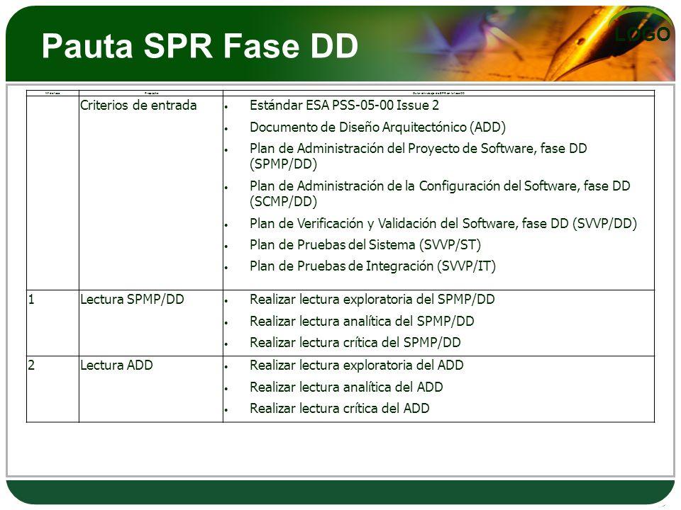 LOGO Pauta SPR Fase DD Nº de fasePropósitoGuiar el trabajo de SPR en la fase DD Criterios de entrada Estándar ESA PSS-05-00 Issue 2 Documento de Diseñ