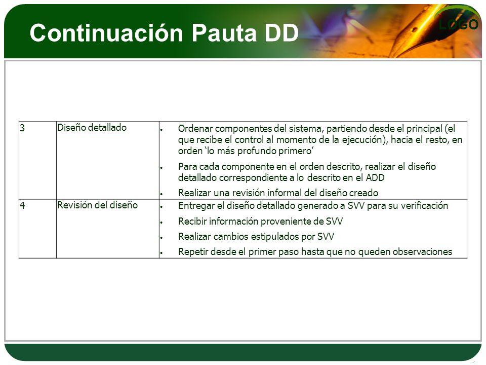 LOGO Continuación Pauta DD 3Diseño detallado Ordenar componentes del sistema, partiendo desde el principal (el que recibe el control al momento de la