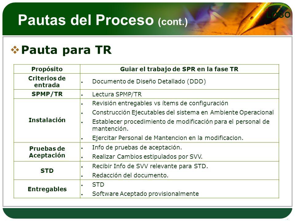 LOGO Pautas del Proceso (cont.) Pauta para TR PropósitoGuiar el trabajo de SPR en la fase TR Criterios de entrada Documento de Diseño Detallado (DDD)