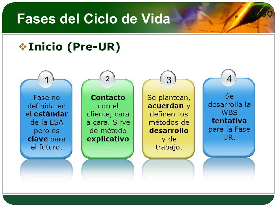 LOGO Fases del Ciclo de Vida Inicio (Pre-UR) 1 Fase no definida en el estándar de la ESA pero es clave para el futuro. 2 Contacto con el cliente, cara