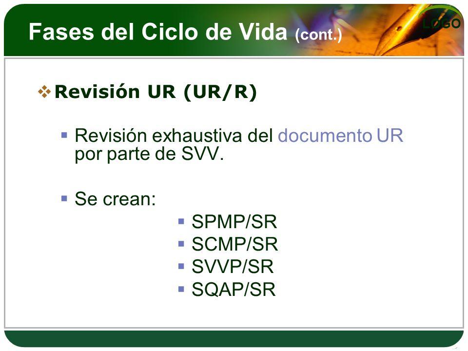 LOGO Fases del Ciclo de Vida (cont.) Revisión UR (UR/R) Revisión exhaustiva del documento UR por parte de SVV. Se crean: SPMP/SR SCMP/SR SVVP/SR SQAP/