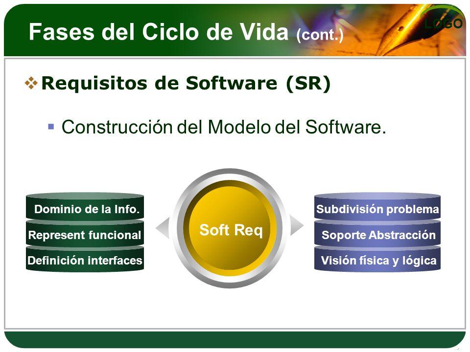 LOGO Fases del Ciclo de Vida (cont.) Revisión SR (SR/R) Revisión exhaustiva del documento SR con cliente, operarios, técnicos, etc.