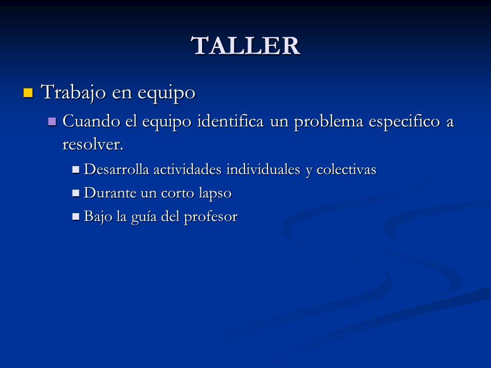 TALLER Trabajo en equipo Trabajo en equipo Cuando el equipo identifica un problema especifico a resolver. Cuando el equipo identifica un problema espe
