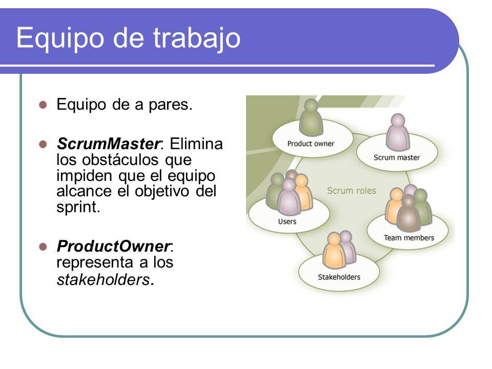 Equipo de trabajo Equipo de a pares. ScrumMaster: Elimina los obstáculos que impiden que el equipo alcance el objetivo del sprint. ProductOwner: repre